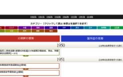 激動の朝鮮半島現代史が分かる年表
